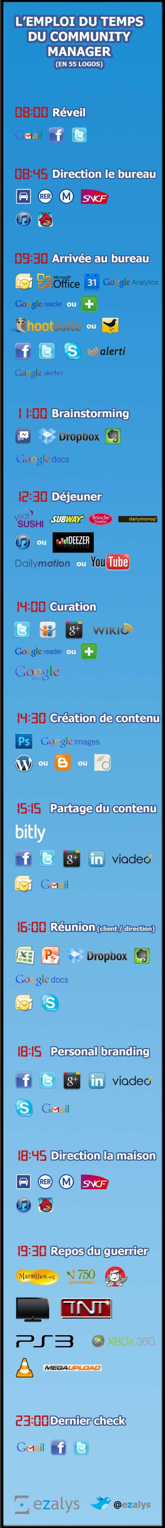 L'emploi du temps d'un community manager en 55 logos ... Vive la France... réveil a 8hrs?