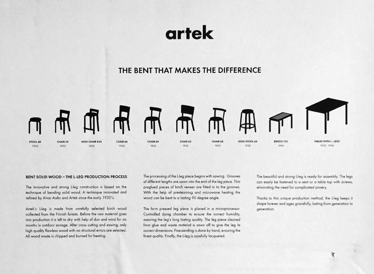Las originales patas en L de madera sólida curvada de #Artek por #AlvarAalto. Curvas que hacen la diferencia: genuina madera de abedul de Finlandia.