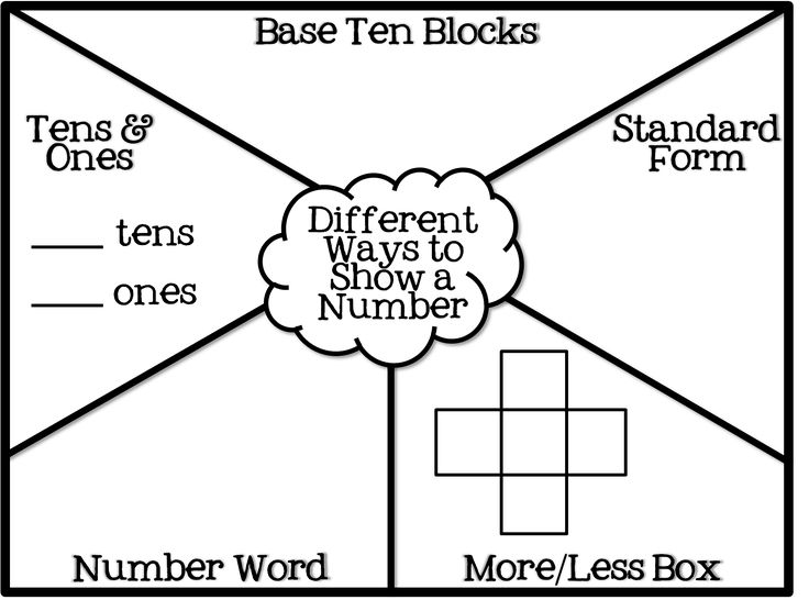 1st Grade Place Value - The Brown Bag Teacher. ***Awesome link for 1st grade math!!***