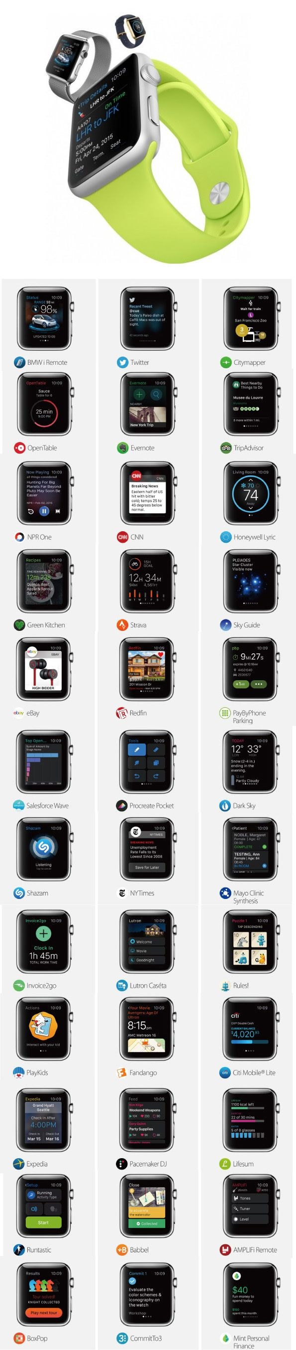Apple Watch apps #apple #watch