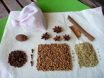 Spices that makes Pho and Pho recipe with photos of process! I found this blog link helpful.