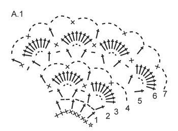 Gorro e gola DROPS em croché, em Karisma. Dos 3 aos 12 anos.   Modelo gratuito de DROPS Design.