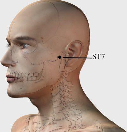 Este punto ayuda a aliviar el dolor de cabeza, dolor de muelas, problemas de la ATM (articulación temporomandibular) , dolor en las articulaciones, dolor de oído y la presión en el interior del oído.