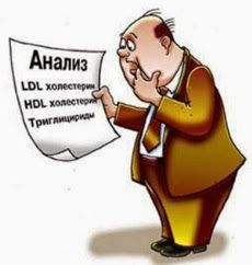 http://aniramia.ru/uroven-xolesterina-v-krovi-norma/ - Уровень холестерина в крови — норма