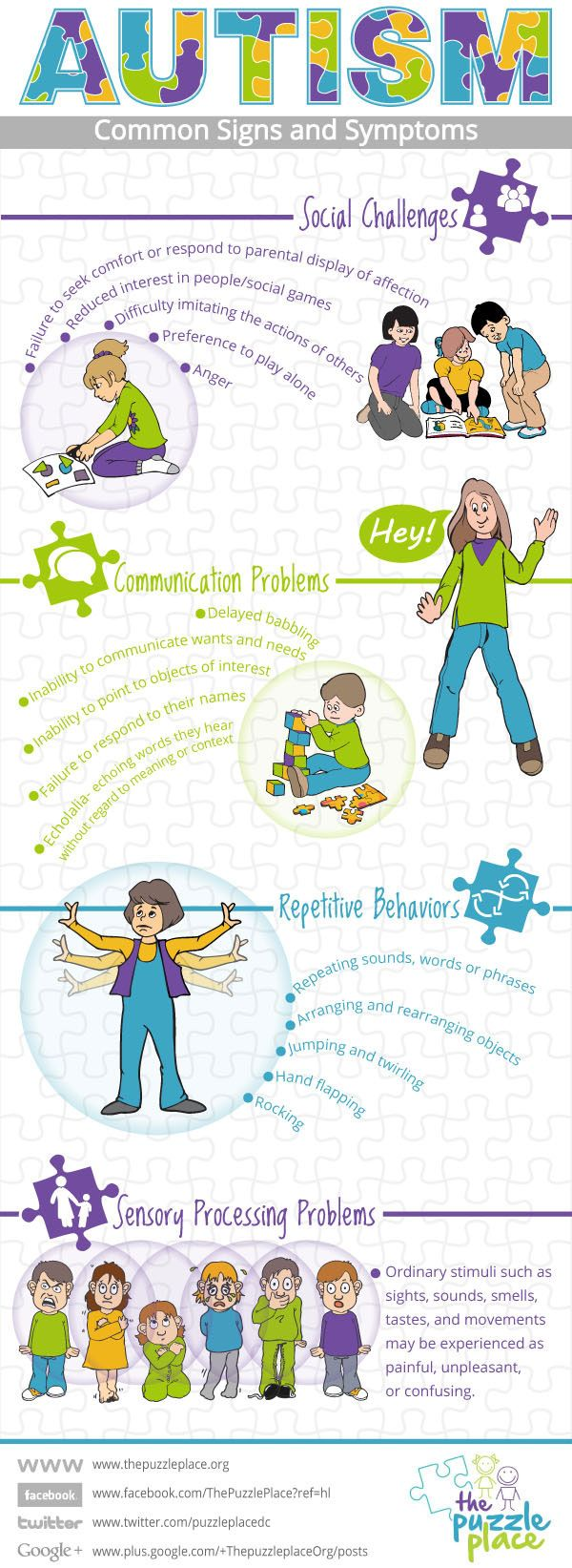 Autism Signs and Symptoms Infographic