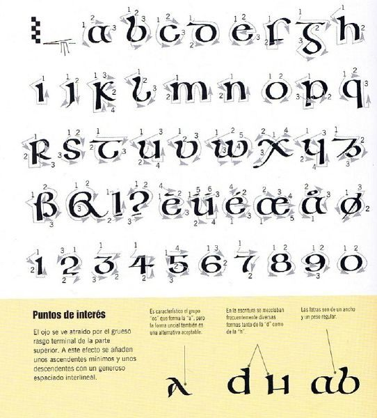 83 besten cuadernos Bilder auf Pinterest   Handschriften, Buchstaben ...