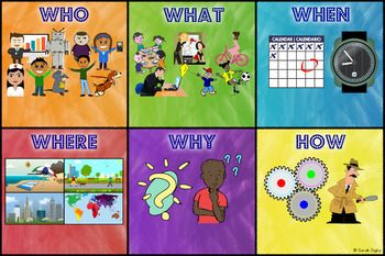 """Poster of the 5 W's as well as """"how"""". Great for any early classroom in terms of developing vocabulary of these essential and foundational words. Also great for any older ELL/Emergent Bilingual/SIFE who are working on acquiring question-word vocabulary."""