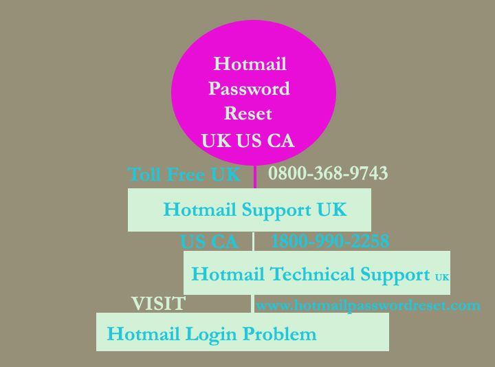 Hotmail Password Reset is offering Hotmail Login Help process for update contact details on Hotmail email account.http://www.hotmailpasswordreset.com/hotmail-problems.html