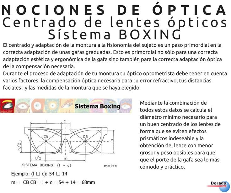 Sistema BOXING
