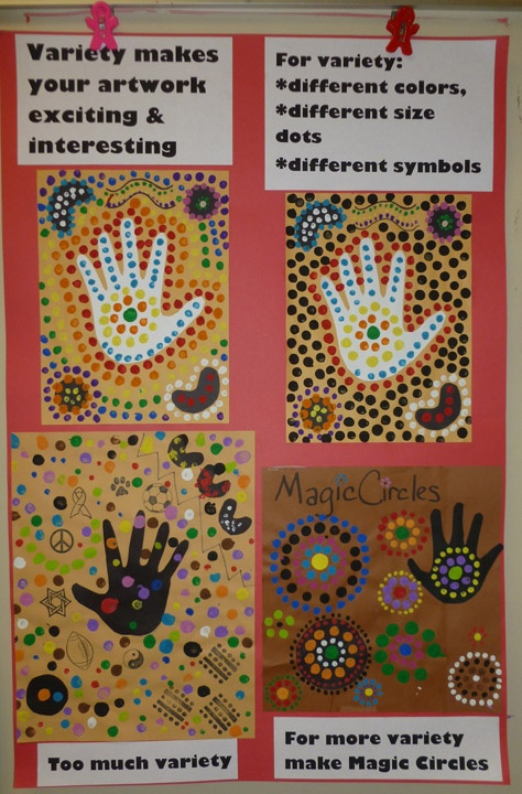 Ms Maggie Mo's Aboriginal dot painting example of Variety. Adapt this for younger children.
