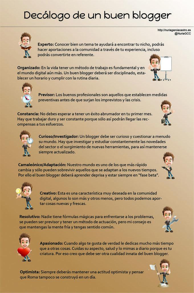 Decálogo de un buen blogger #blogging via ticsyformacion.com