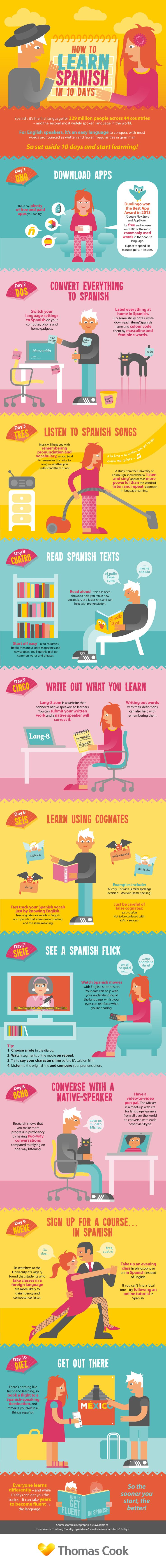 How to learn a foreign language in 10 - infographic from Thomas Cook-strategies to apply any learning.