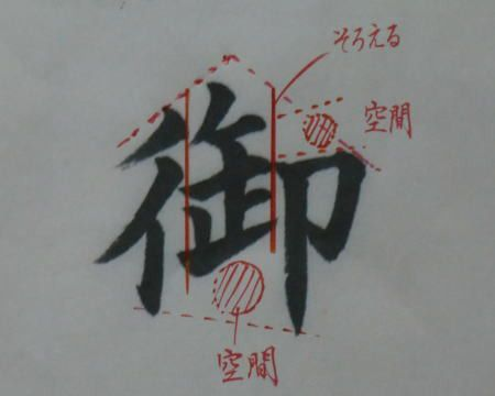 第二回 ブログ書道教室  筆文字らおろ☆の筆遊び