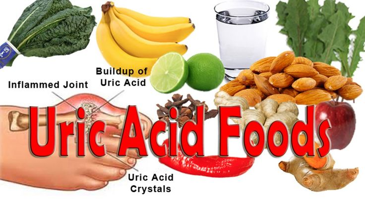 Review About Uric Acid Foods