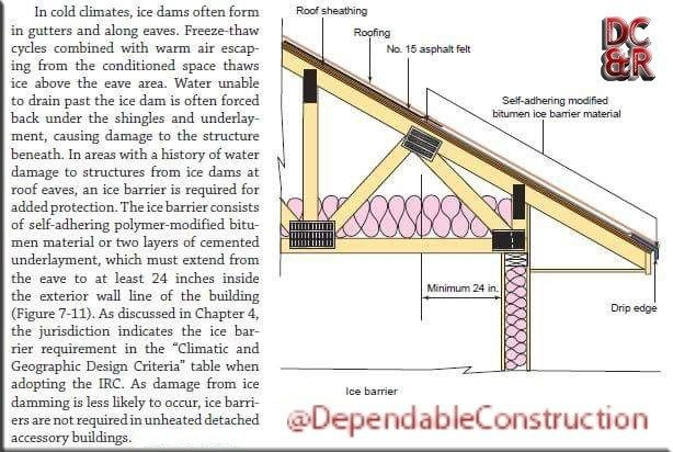 Xactimate Line Item Of The Day Ice And Water Shield Rfg Iws Standard Calculation Eave 6 Note 2 Rows Mu Construction Remodeling Roof Sheathing Roofing
