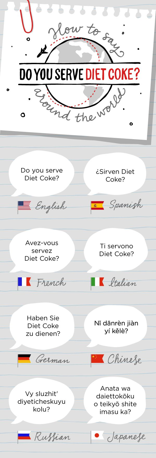 Love to travel? Thanks to our handy guide, you can enjoy Diet Coke all around the world.