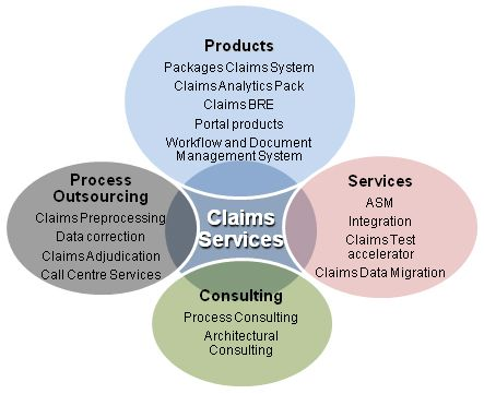 claims management software	- AWPL Claims Management Software used for Managing and monitoring all claims activity for Insurance and to improve the speed and efficiency of claims processing. Contact Now for Demo!	http://www.awpl.co/claims-management-software.html