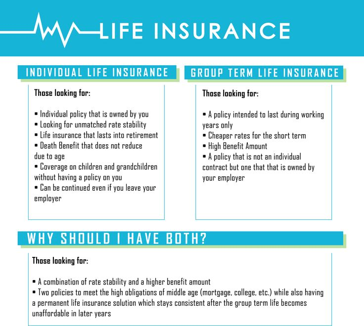 Term Life Ins Quote: 17 Best Ideas About Group Term Life Insurance On Pinterest