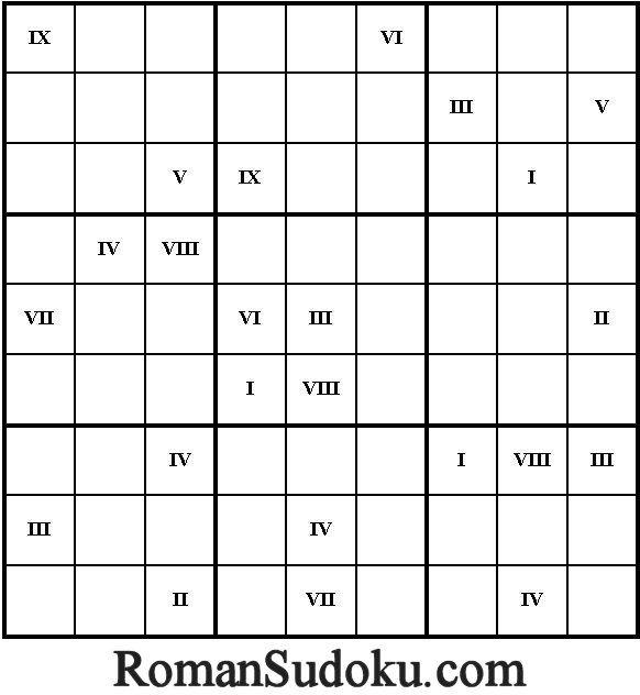 Roman Numeral Sudoku