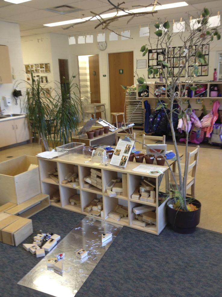 Love all of it! Transforming our Learning Environment into a Space of Possibilities: Documentation
