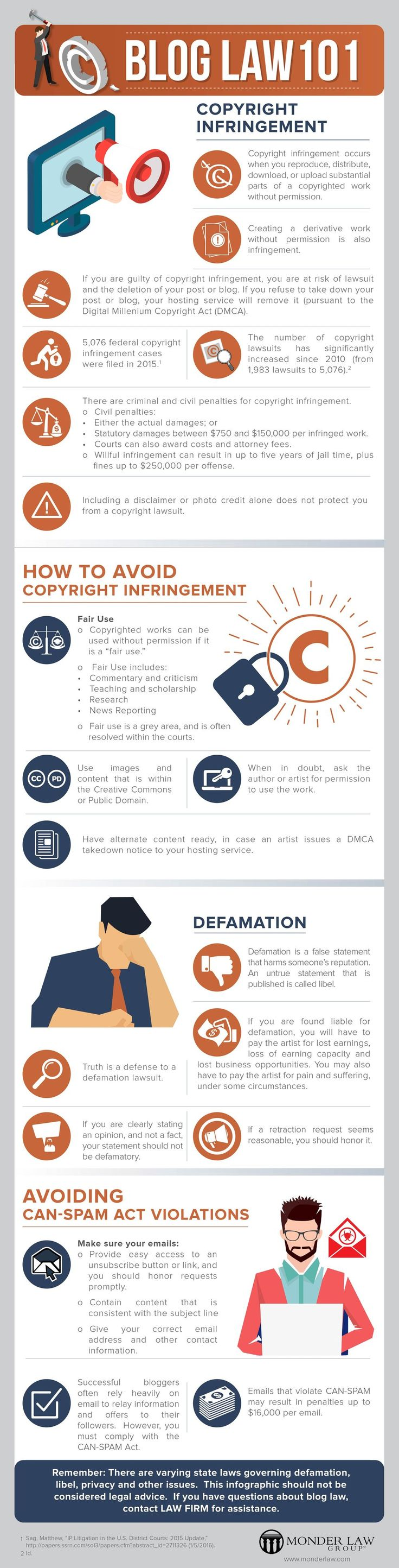 How often have we come across content that has been copied? Well, more often than not we have seen it frequently occurring in the blogging world. Here is a infographic by Monder Law for both beginner and advanced bloggers detailing the law of blogging.