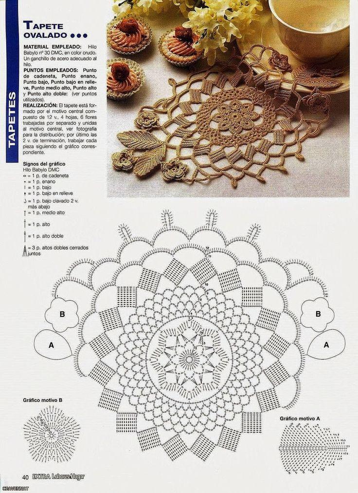 Mejores 76 imágenes de mio en Pinterest | Punto de crochet, Tapetes ...