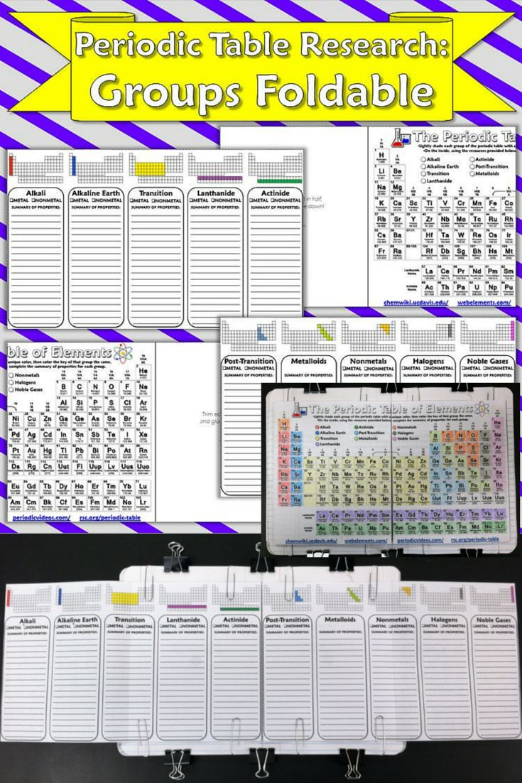 This is serves as a great little research activity for students. With websites provided, students can take this activity to the computer lab and discover something new about the periodic table and its different groups.   Once the research is completed, students can construct this foldable to make a large study guide which displays the locations of each group and also their properties.