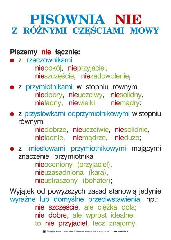 Больше грамматики польского языка на http://propolski.com/gramatyka-jezyka-polskiego/