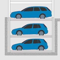 Car Stackers Australia - Parking Solutions, Evolution Parking System, B-Power, Duplex, Liftparker, Car Tower, Kipparker. Parkline, Uniparker, Transverse, Quadro