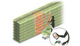"Smart Shelving System: anche il Retail diventa ""smart"""