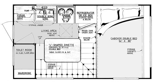 DIY Camper Trailer Plans   Actually, if it were me, I would do something like this: