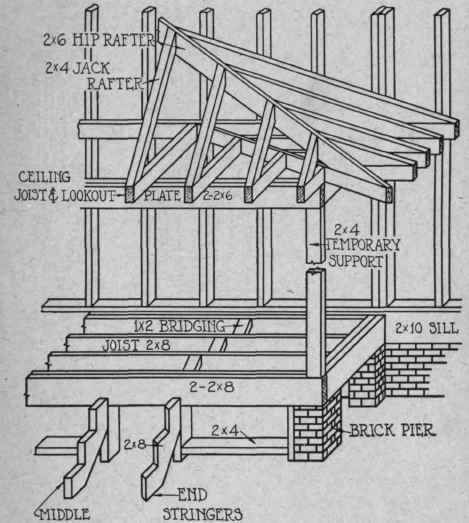 Marvelous porch roof framing 2 porch roof framing details for Hip roof porch plans