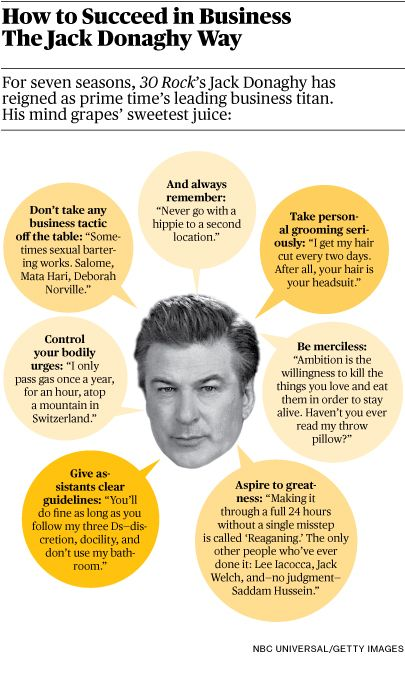 """How to Succeed in Business the Jack Donaghy Way. I am half serious about posting this onto my """"Useful Tips"""" board, as maybe 40-50% of these things have helped me to succeed."""