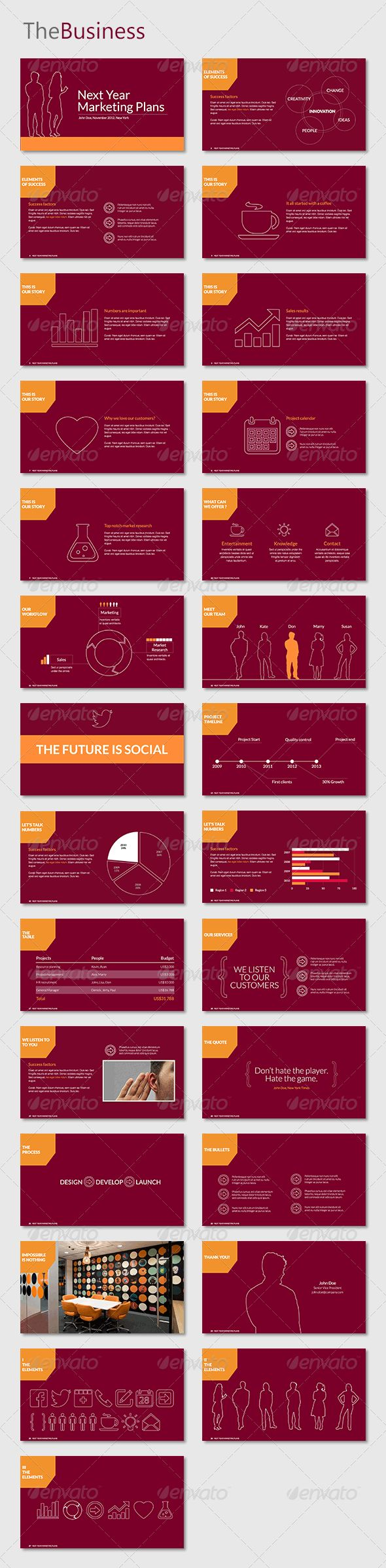 TheBusiness Keynote Template