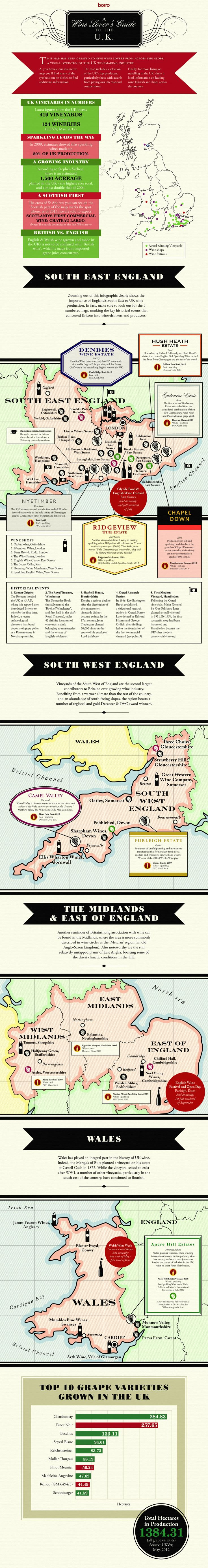 A Wine Lover's Guide to the UK - infographic