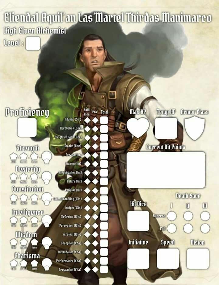 5th Edition Character Sheet