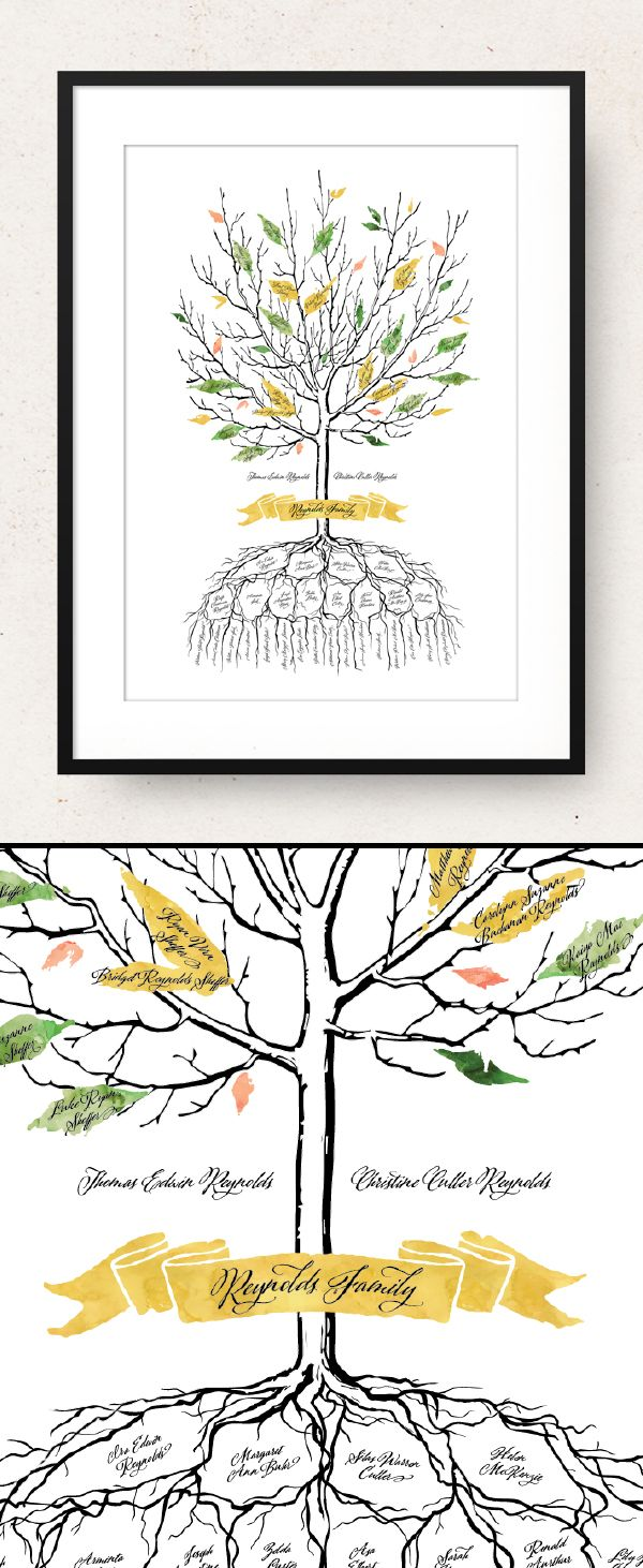 This would be perfect to give to my parents for their 40th Anniversary!!!  It shows their kids and grandkids in the leaves and ancestors in the roots.  There is even a version with no roots if you don't know ancestors.