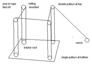17 Best Images About Pulley Systems On Pinterest Bike