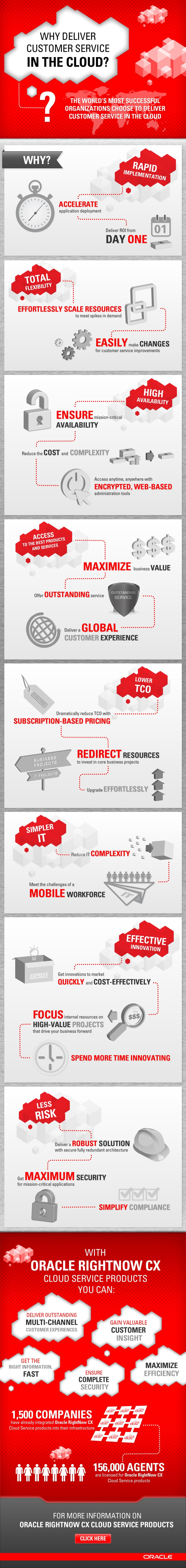 1000 images about enjoy oracle america s why deliver customer service in the cloud