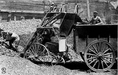 """cool Image from page 443 of """"Material handling cyclopedia; a reference book covering definitions, descriptions, illustrations and methods of use of material handling machines employed in industry"""" (1921)"""