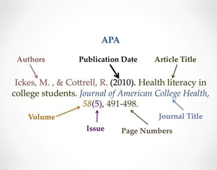 best apa style tips and tricks images apa style  what is citation and how to use apa format citation generator stuffablog college essentialscollege tipsessay