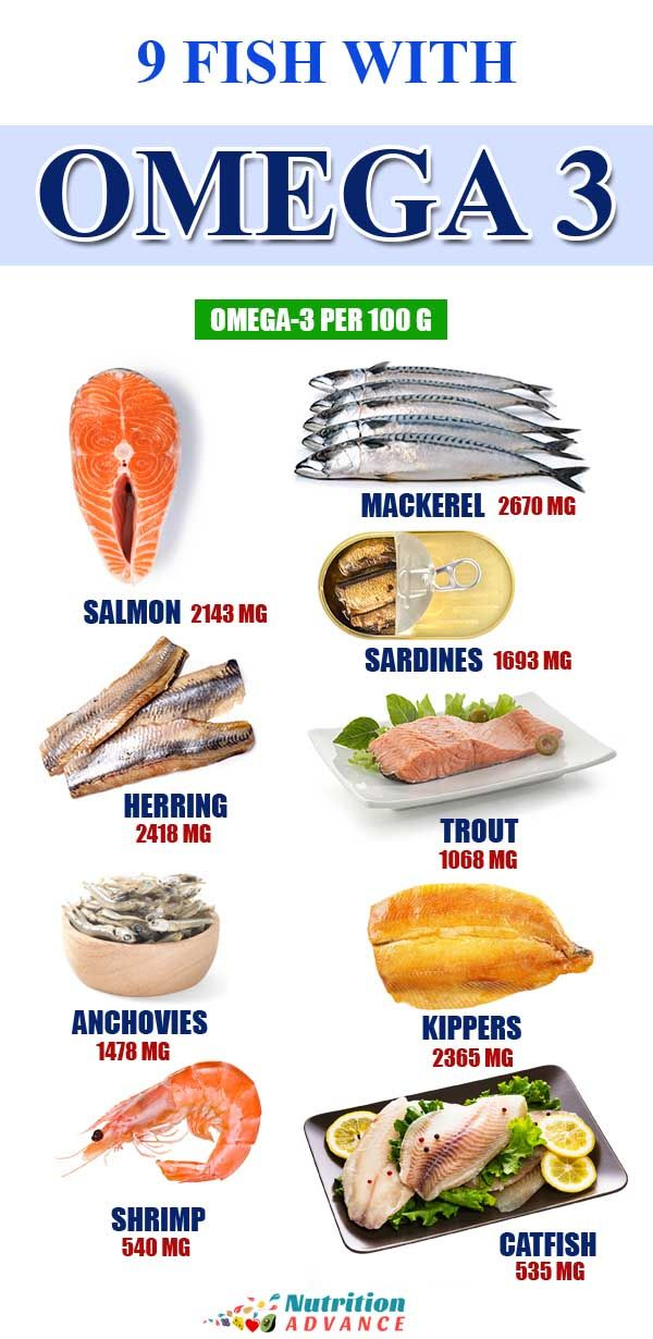 9 Fatty Fish High In Omega-3 (and Low In Mercury) | Fatty fish, Nutrition infographic, Healthy fish