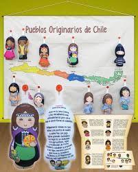 Resultado de imagen para pueblos originarios de chile
