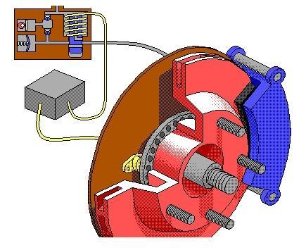 Constructia Sistemului ABS