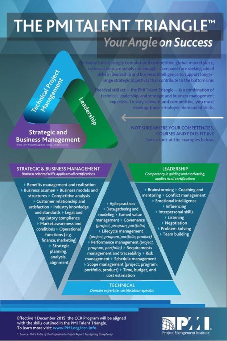 talent-triangle-flyer.jpg (800×1200)