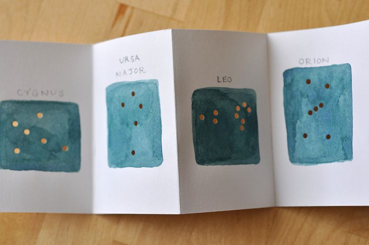 """""""My daughter and I spent part of our snow day working on constellation books. We began with a simple accordion-fold structure, which made each page approximately 2 x 3 inches: a tiny book. She used blue crayon for her sky; I choose a greeny watercolor.."""""""