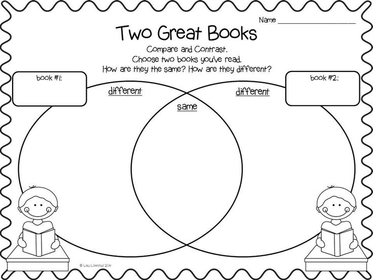 compare and contrast two girls Girl questions and answers you can compare and contrast jamaica kincaid's girl to alice this is an excellent topic to compare and contrast using these two.