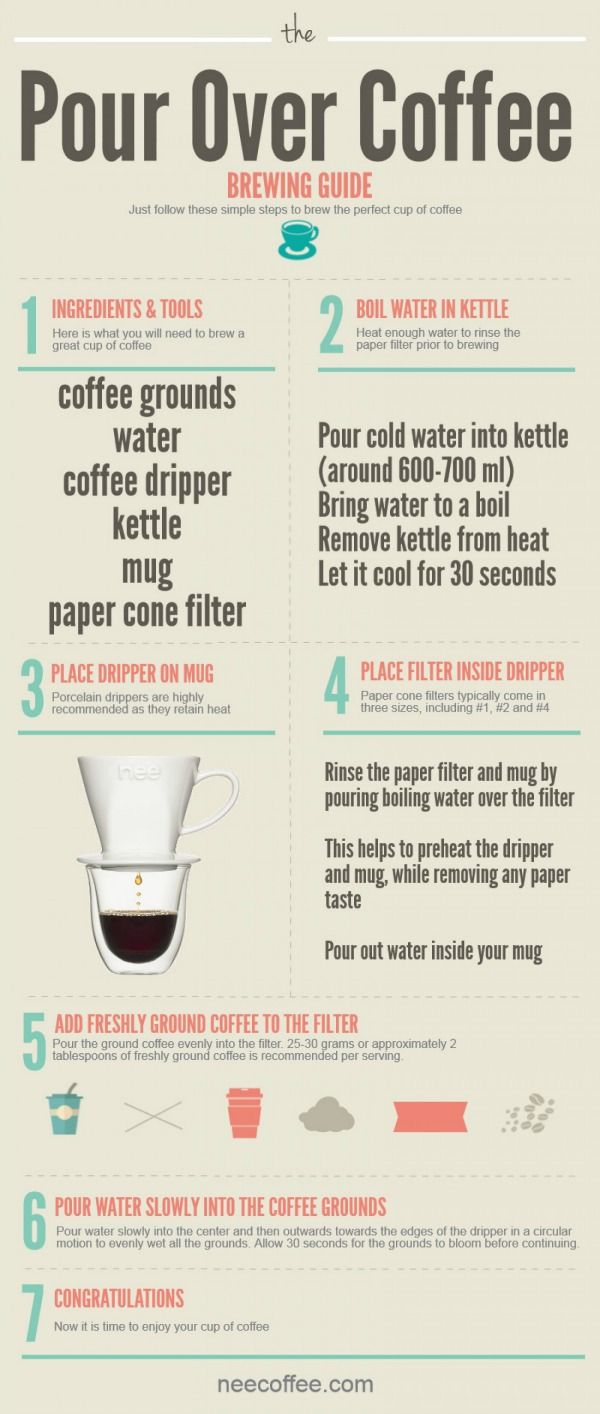 Pour Over Coffee Made Easy // Eat Drink Better https://www.facebook.com/pages/Coffee-Society/651773478236556