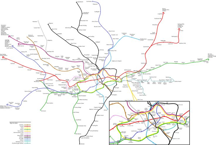 london geographic tube map 1995