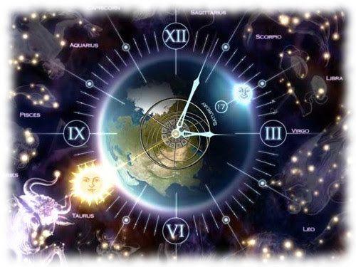 Гороскоп на сегодня бесплатно онлайн Ежедневный бесплатный самый точный онлайн гороскоп на сегодня без регистрации